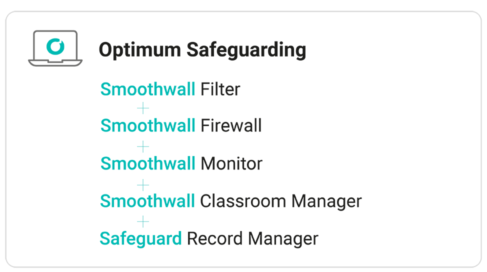 Smoothwall's safeguarding solutions